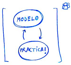 aprendeizaje_bandura